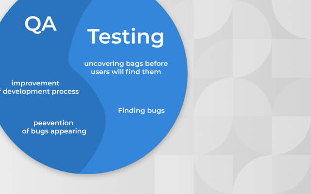 What's the Difference Between QA and Software Testing?