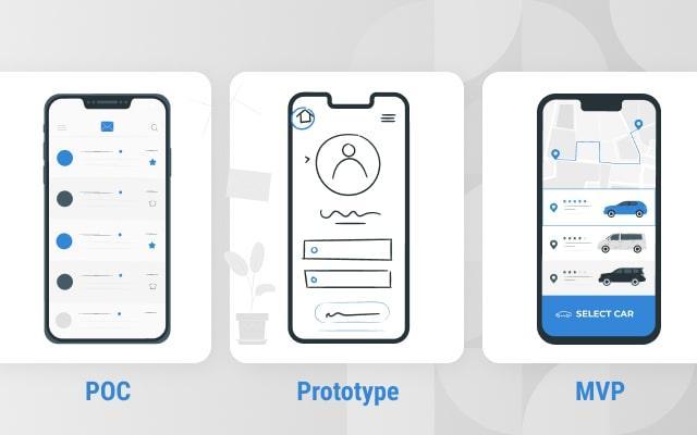 Ways to Validate Your App Idea: Prototype, PoC, or MVP?